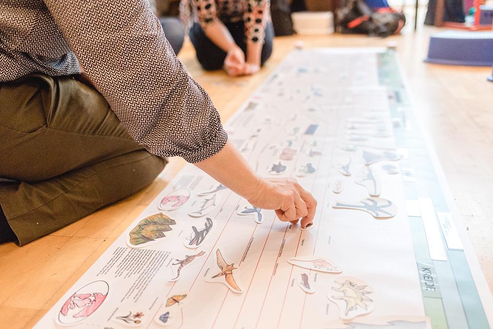 Montessori Pädagogik Material die Zeitleiste des Lebens